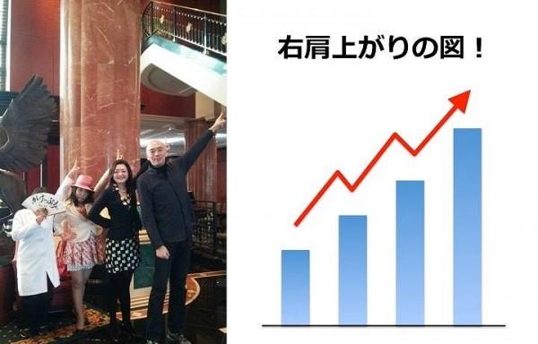 ウェスティンホテル東京(恵比寿)でビジネス朝食会