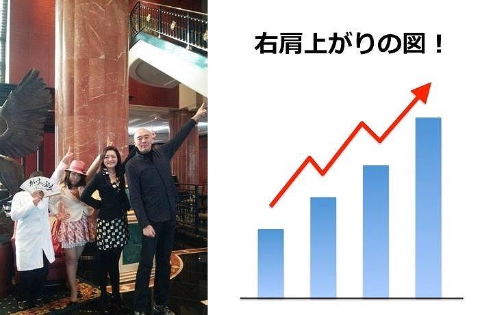 ウェスティン東京で